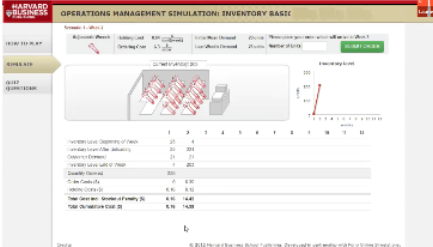 Harvard Business Publishing Simulation Inventory Basics