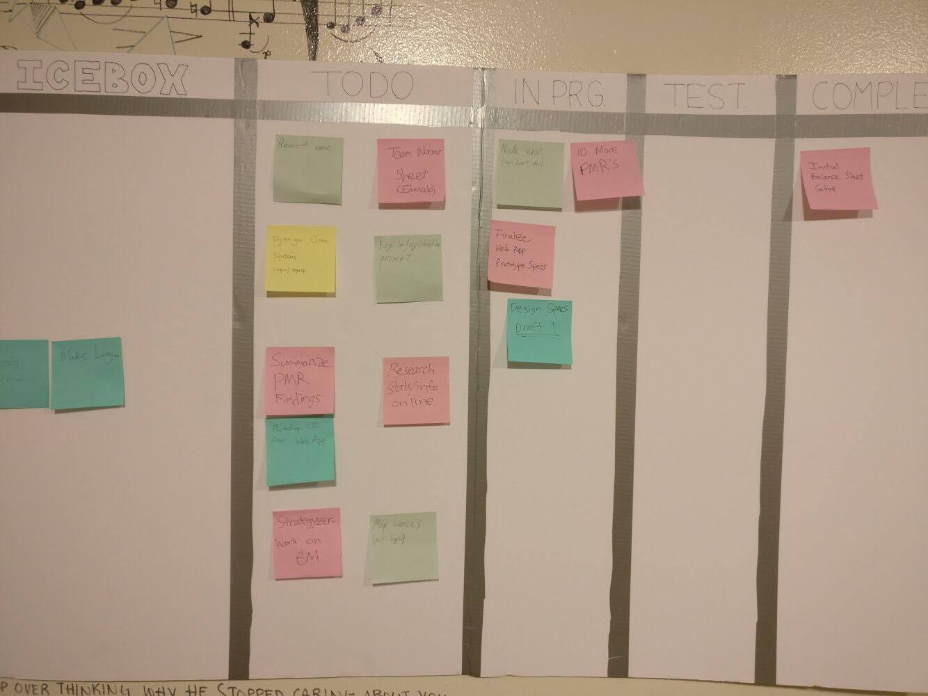 how to use scrum