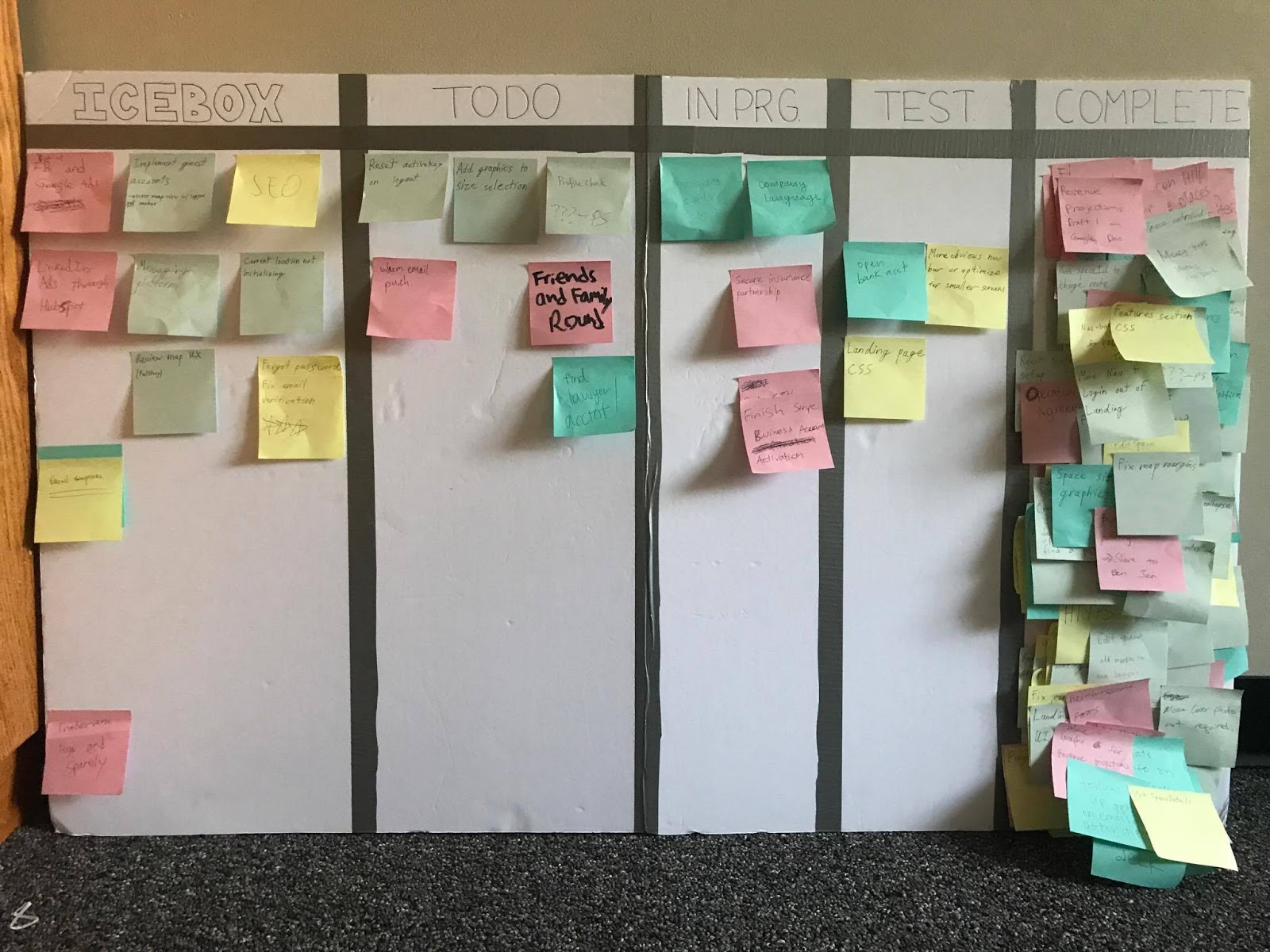 Scrum Board with a lot of Post Its