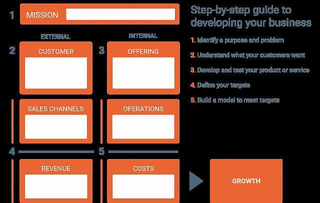 LaunchX Framework