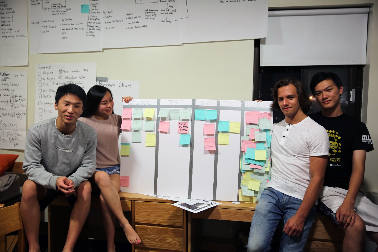 Spare startup team with their Scrum board