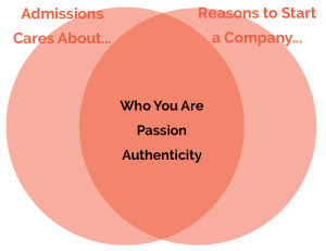 venn diagram of college admissions and starting a company